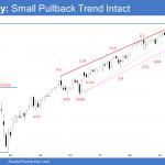 Emini Weekly Chart Small Pullback Trend Intact