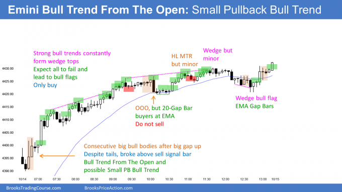 Emini break above 50 day moving average with small pullback bull trend and bull trend from the open