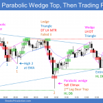 Emini parabolic wedge then trading range just below all time high