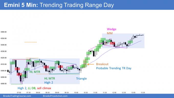 Emini triangle and trending trading range day