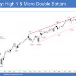 SP500 Emini Weekly Chart High 1 Micro Double Bottom