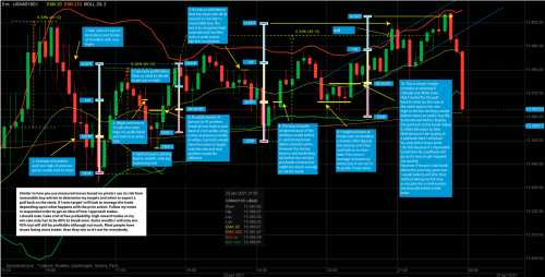 TradingStrategy